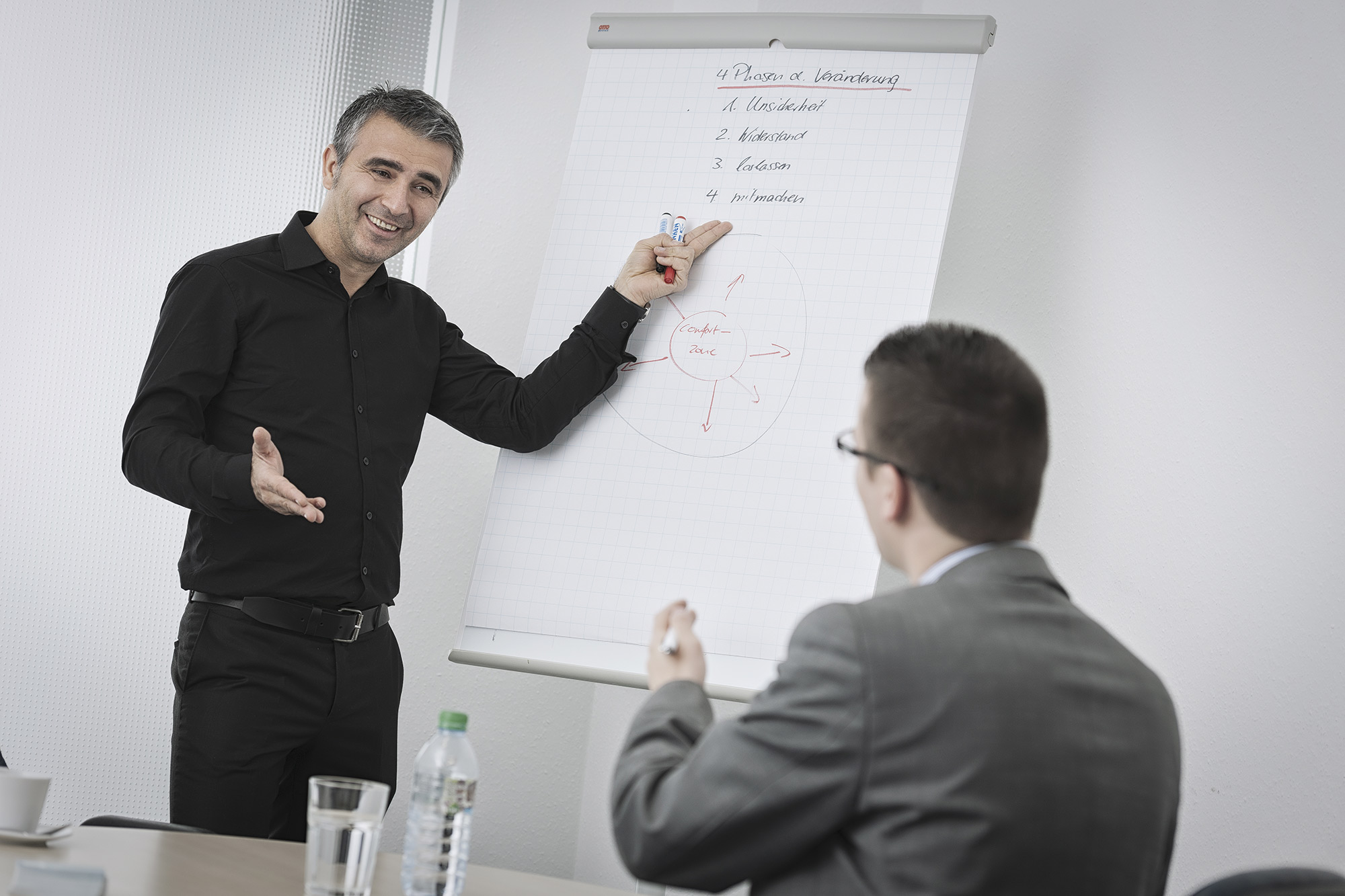 TAN CONSULTING - Coaching